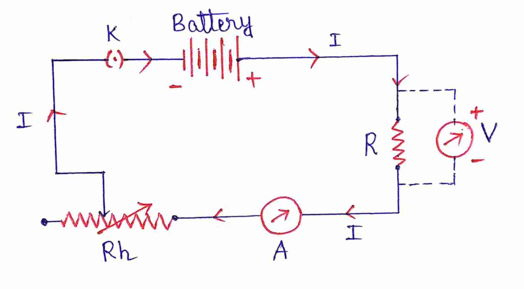 Circuit Diagram for Ohm's Law Experiment