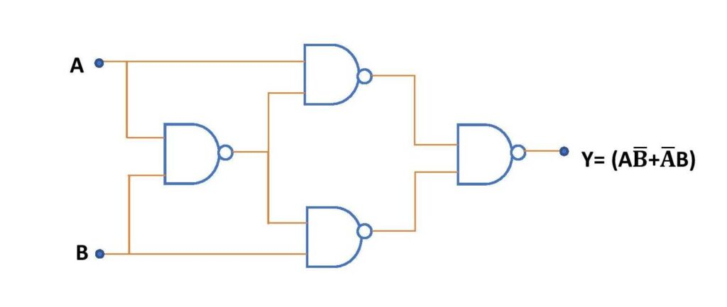 Circuit diagram of XOR gate using only NAND gates
