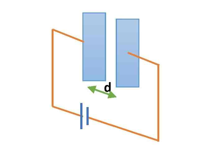 Parallel Plate Capacitor with rectangular plates