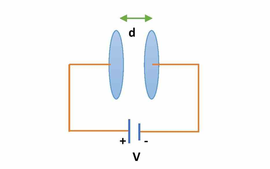 Parallel plate Capacitor with circular plate